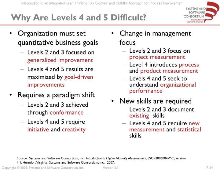 Organization must set quantitative business goals