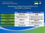 emergency response and recovery plant health vs all hazards