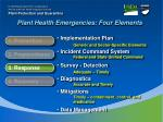 plant health emergencies four elements8