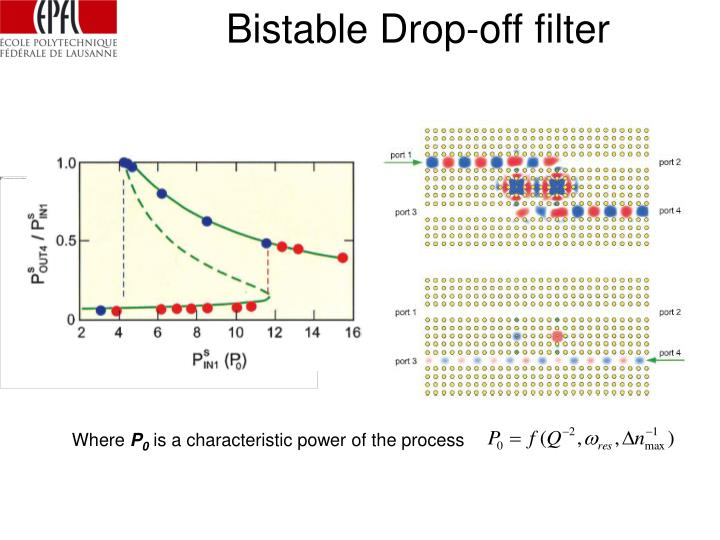 Bistable Drop-off filter