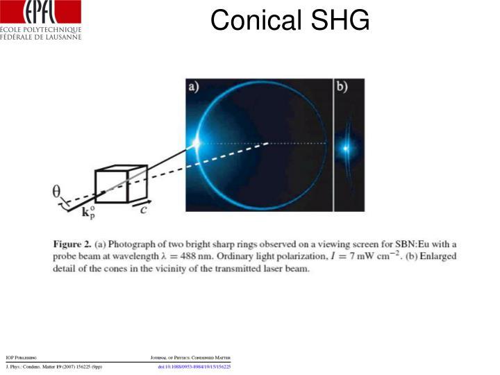 Conical SHG