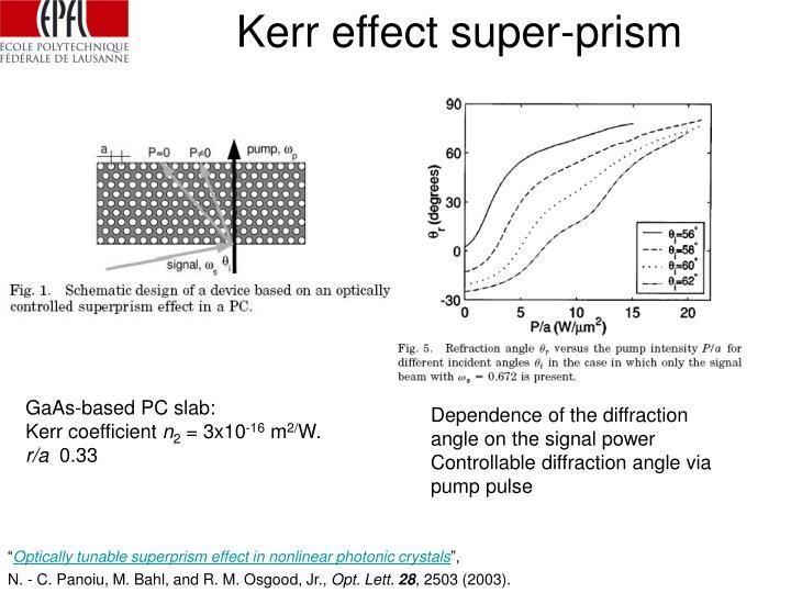 Kerr effect super-prism