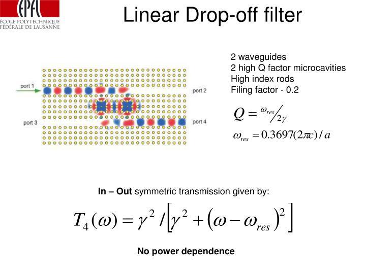 Linear Drop-off filter