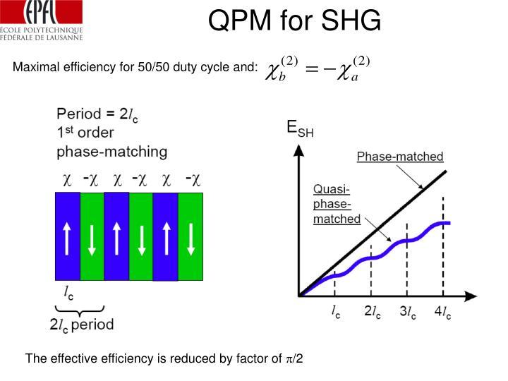 QPM for SHG