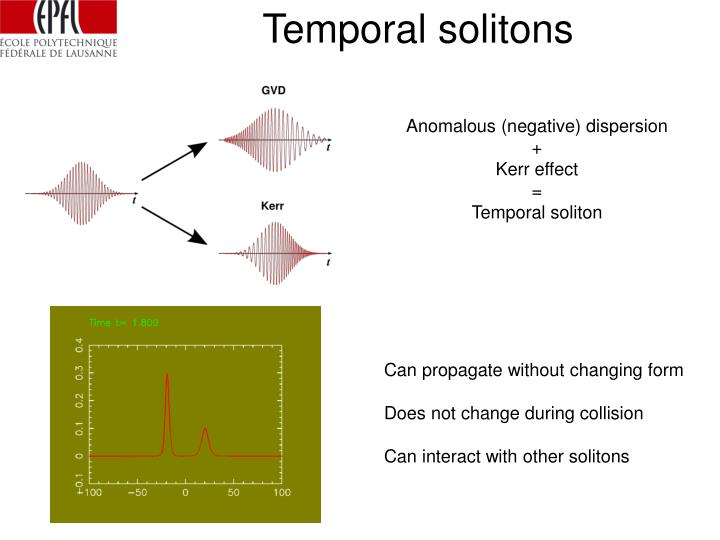 Temporal solitons