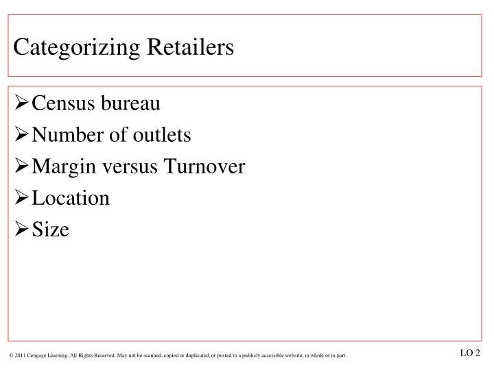 Categorizing Retailers