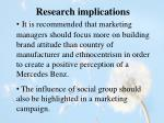 research implications
