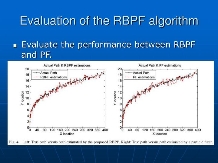 Evaluation of the RBPF algorithm