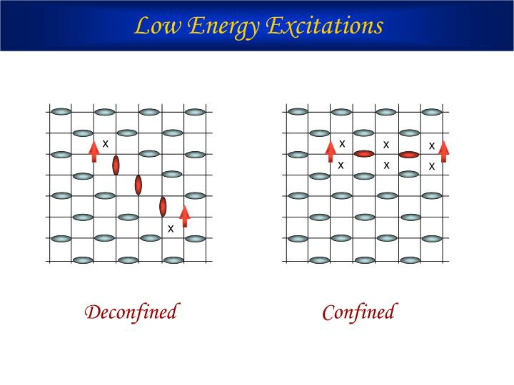 Low Energy Excitations