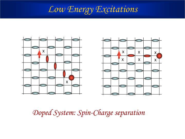 Low Energy Excitations