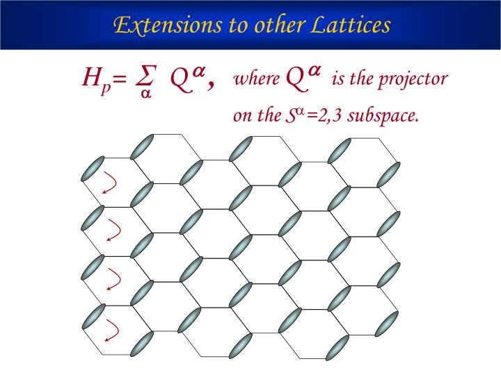Extensions to other Lattices