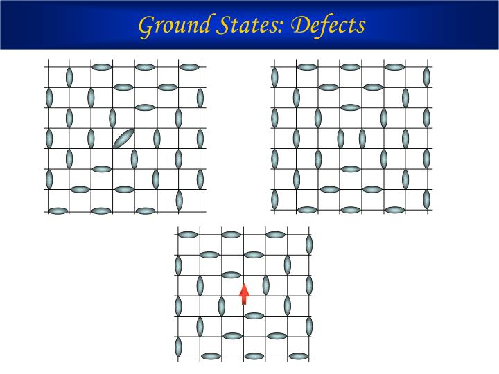 Ground States: Defects