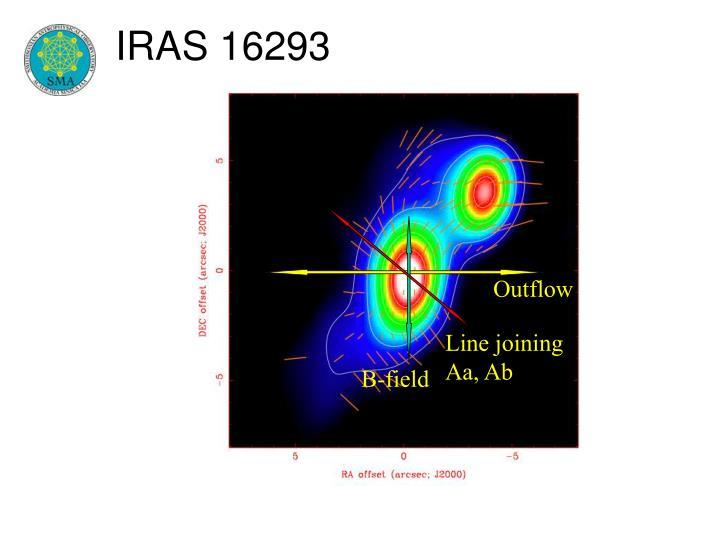IRAS 16293