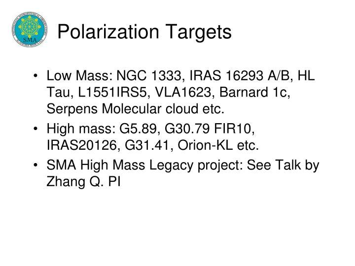 Polarization Targets