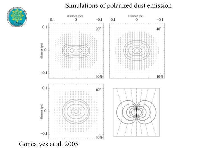 Simulations of polarized dust emission