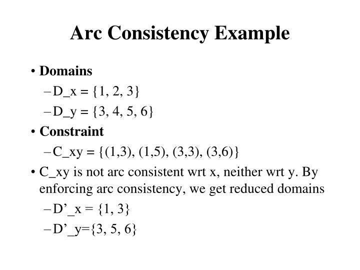Arc Consistency Example