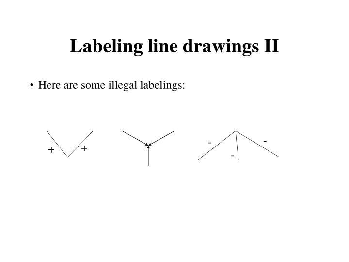 Labeling line drawings II