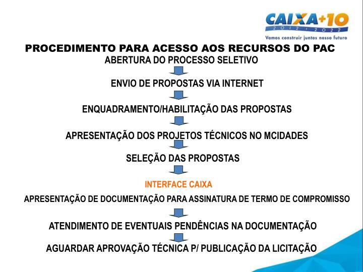 PROCEDIMENTO PARA ACESSO AOS RECURSOS DO PAC