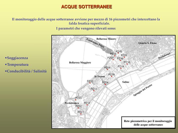 ACQUE SOTTERRANEE