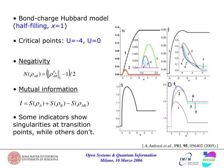 Bond-charge Hubbard model