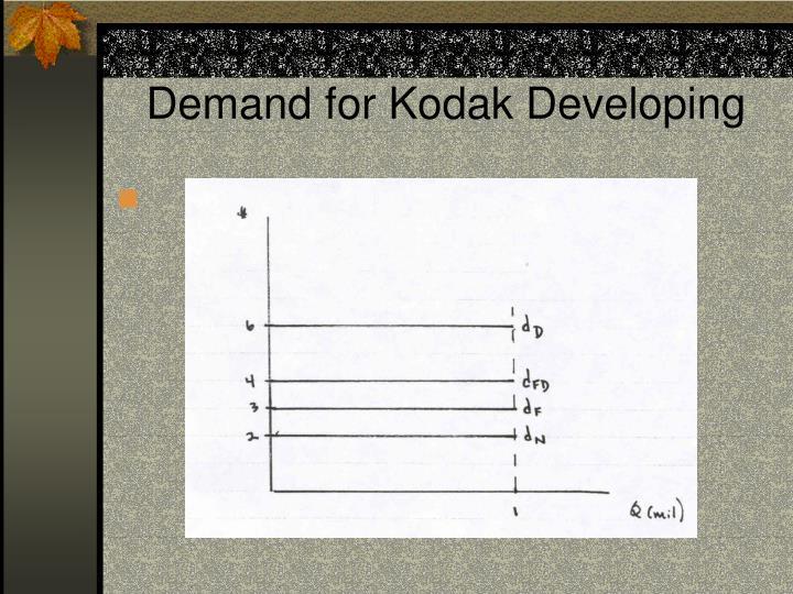 Demand for Kodak Developing
