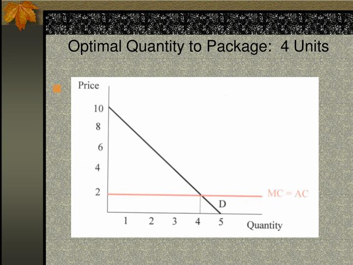 Optimal Quantity to Package:  4 Units