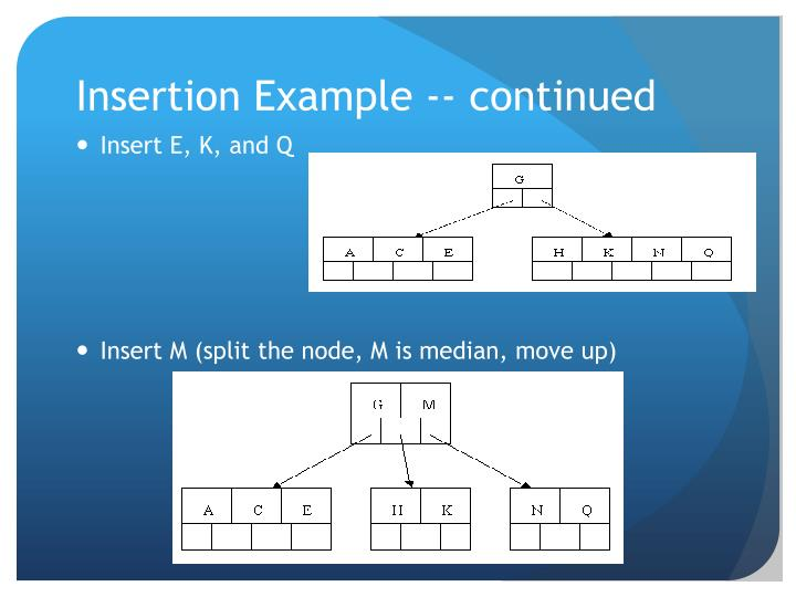 Insertion Example -- continued
