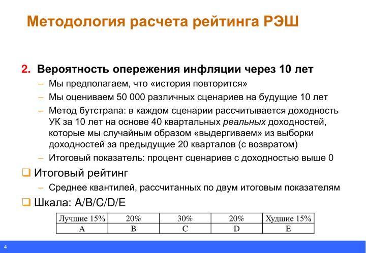 Методология расчета рейтинга РЭШ