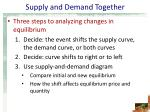 supply and demand together3