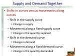 supply and demand together5