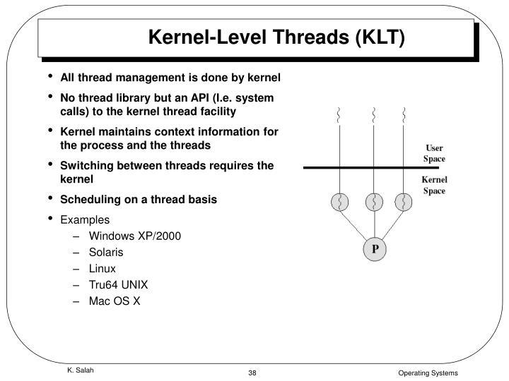 Kernel-Level Threads (KLT)