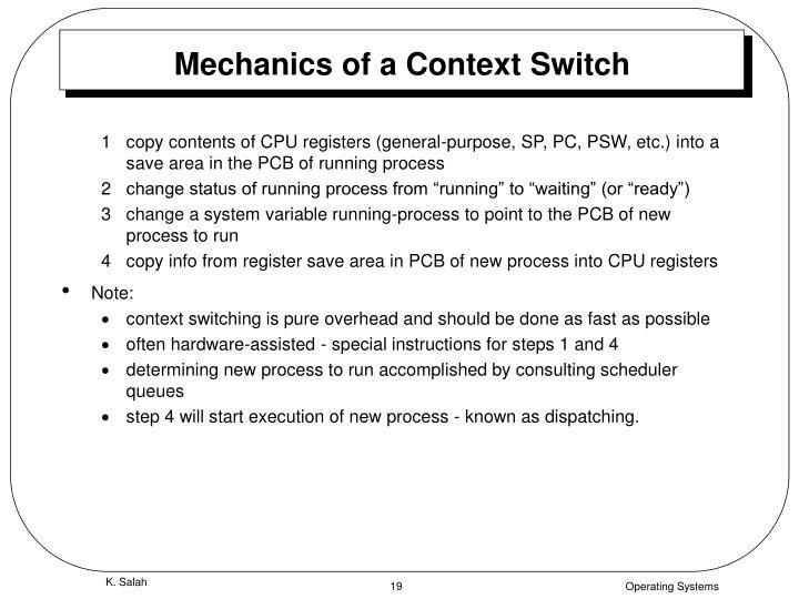 Mechanics of a Context Switch