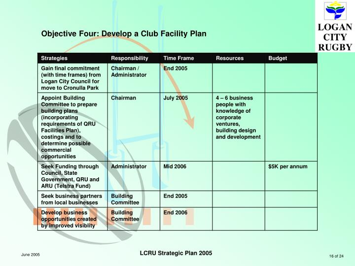 Objective Four: Develop a Club Facility Plan