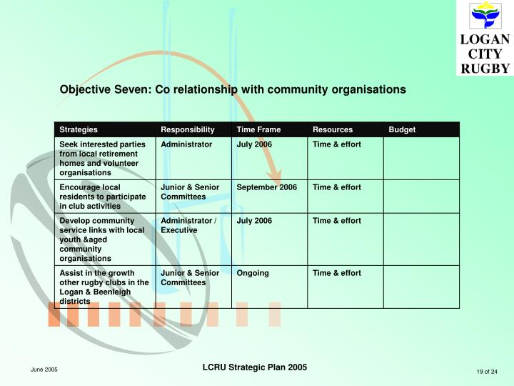 Objective Seven: Co relationship with community organisations