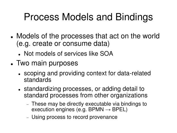Process Models and Bindings