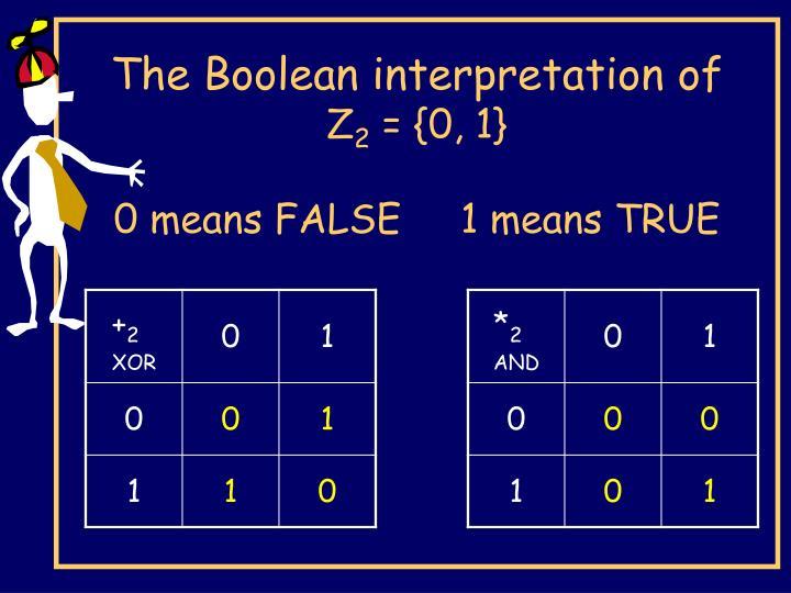 The Boolean interpretation of