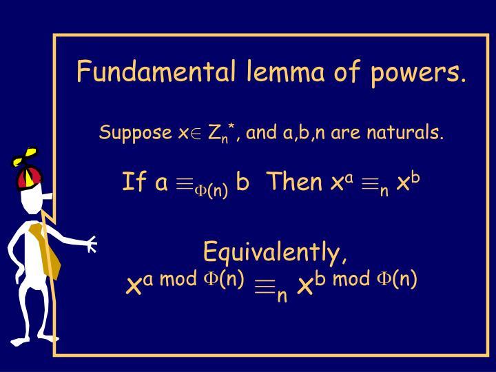 Fundamental lemma of powers.