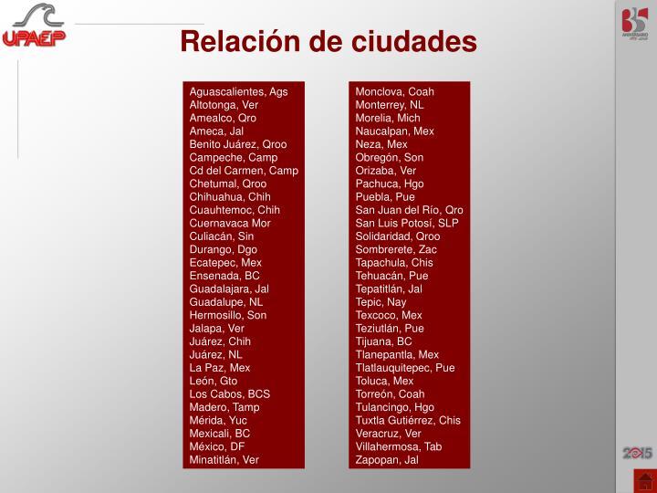 Relación de ciudades