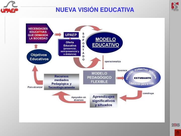 NUEVA VISIÓN EDUCATIVA
