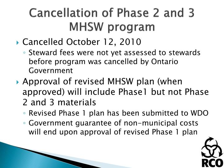Cancellation of Phase 2 and 3 MHSW program