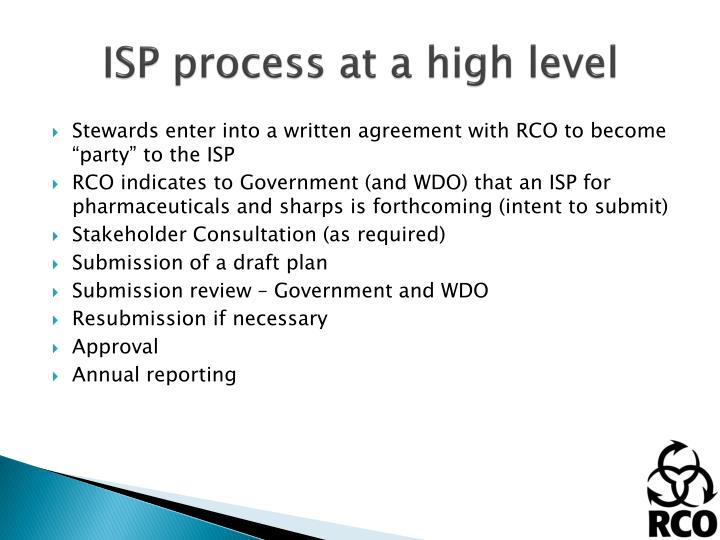 ISP process at a high level