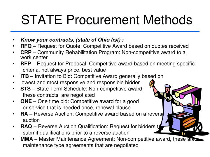 STATE Procurement Methods