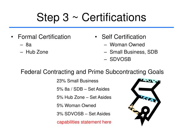 Formal Certification