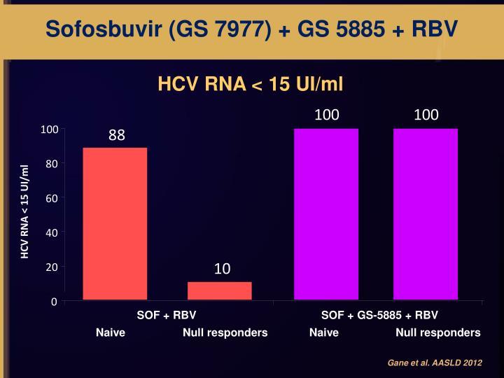 Sofosbuvir (GS 7977) + GS 5885 + RBV