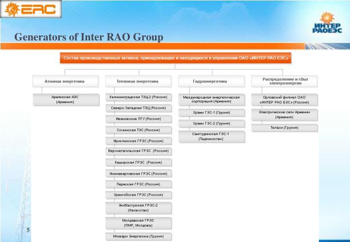 Generators of Inter RAO Group