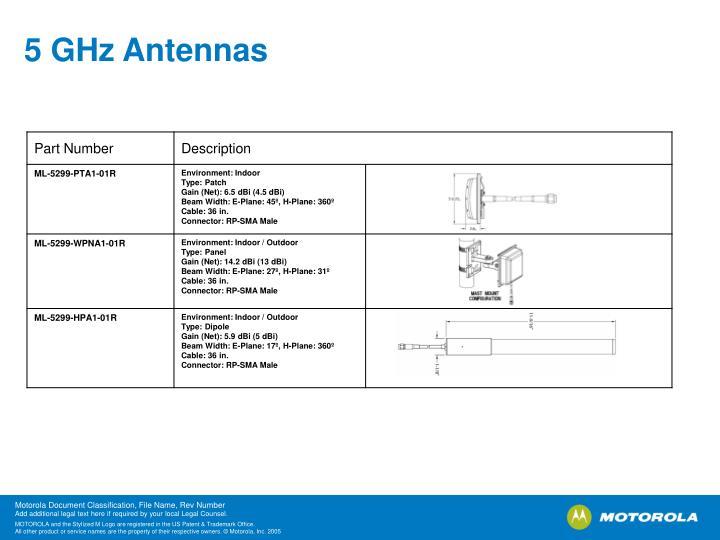5 GHz Antennas