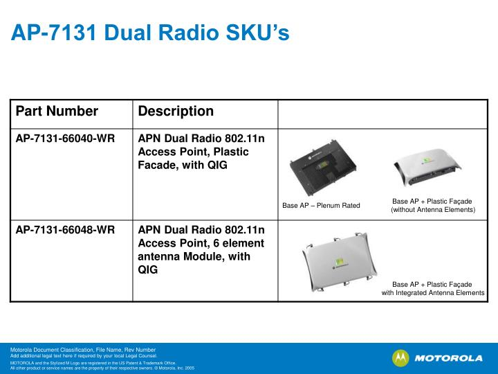 AP-7131 Dual Radio SKU's