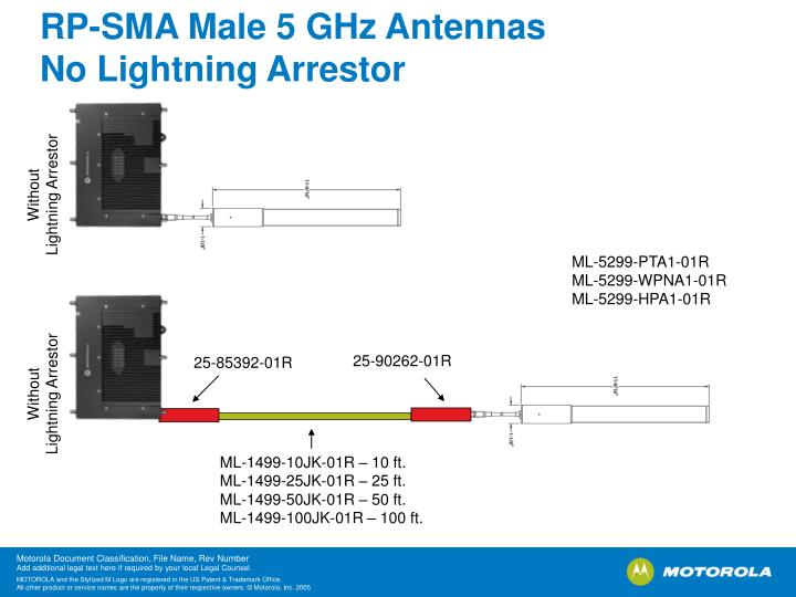 RP-SMA Male 5 GHz Antennas