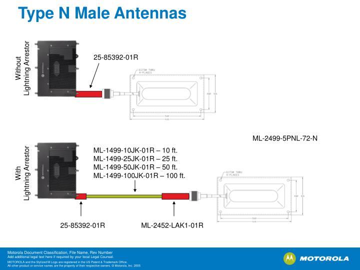 Type N Male Antennas