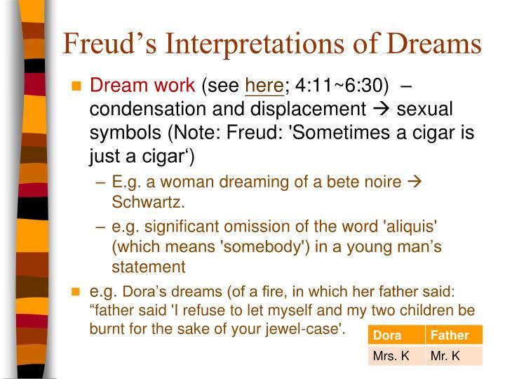Freud's Interpretations of Dreams